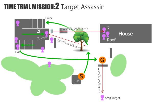 Сценарии для страйкбольной игры для снайперов