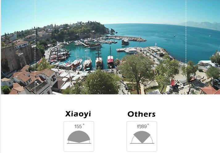 Xiaomi_Mi_Camera_Xiaoyi_Action_Sport_Camera_2