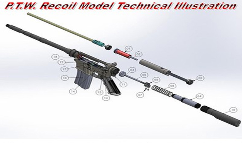 M4_Systema_Recoil_Model1.1