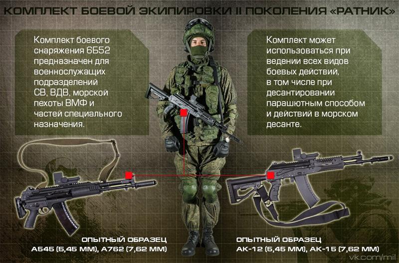 ratnik-2