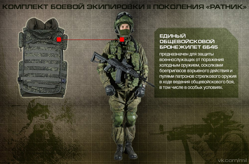 ratnik-3